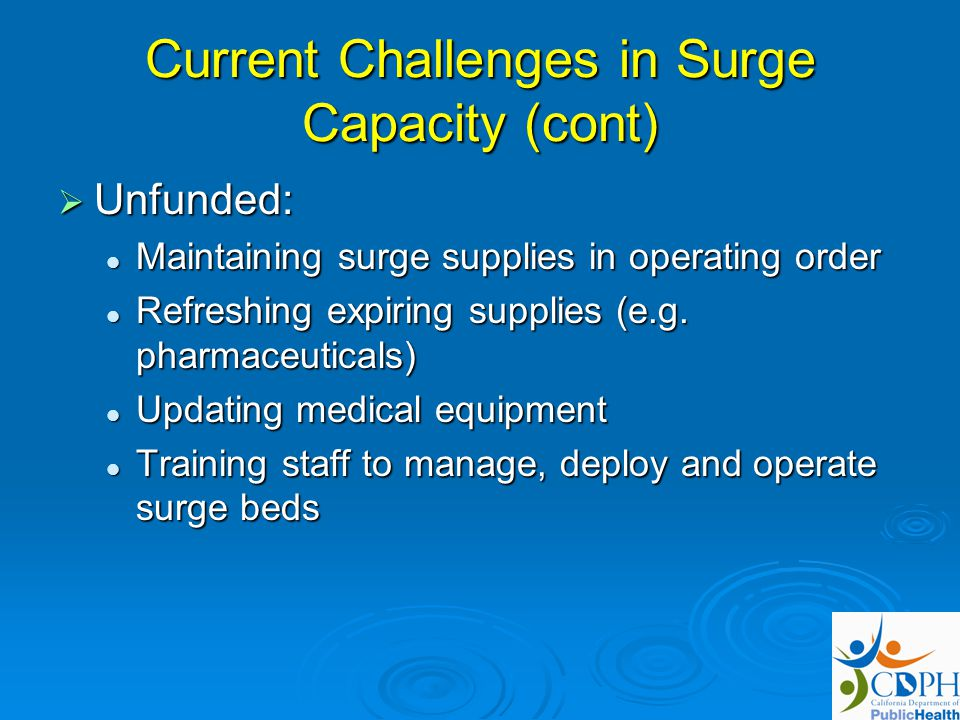 Current Challenges in Surge Capacity (cont) Unfunded: Unfunded: Maintaining surge supplies in operating order Maintaining surge supplies in operating order Refreshing expiring supplies (e.g.