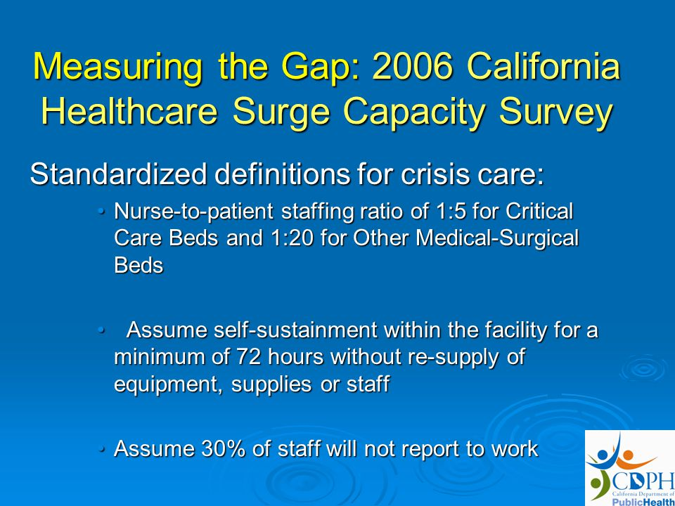 Measuring the Gap: 2006 California Healthcare Surge Capacity Survey Standardized definitions for crisis care: Nurse-to-patient staffing ratio of 1:5 for Critical Care Beds and 1:20 for Other Medical-Surgical BedsNurse-to-patient staffing ratio of 1:5 for Critical Care Beds and 1:20 for Other Medical-Surgical Beds Assume self-sustainment within the facility for a minimum of 72 hours without re-supply of equipment, supplies or staff Assume self-sustainment within the facility for a minimum of 72 hours without re-supply of equipment, supplies or staff Assume 30% of staff will not report to workAssume 30% of staff will not report to work
