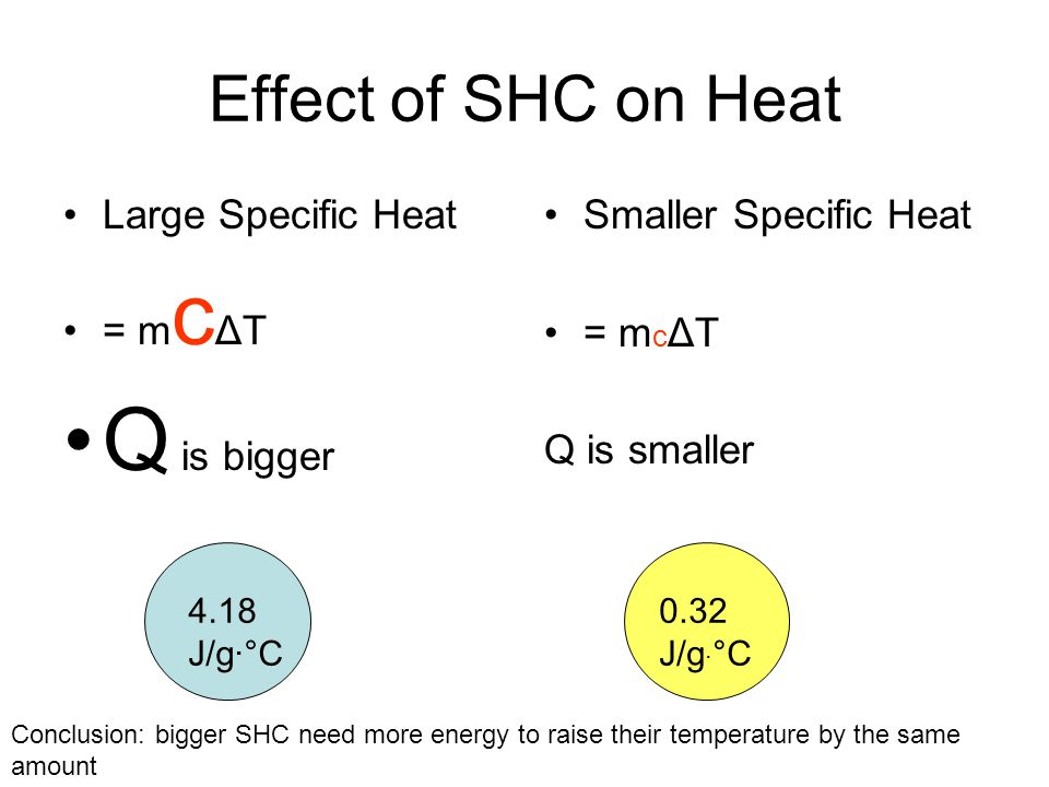 Effect of SHC on Heat Large Specific Heat = m c ΔT Q is bigger Smaller Specific Heat = m c ΔT Q is smaller Conclusion: bigger SHC need more energy to