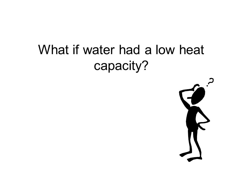 If water had a low heat capacity Only a little bit of thermal energy would be needed to raise the temperature So all day long as the Suns energy was absorb by the water the temperature would raise dramatically