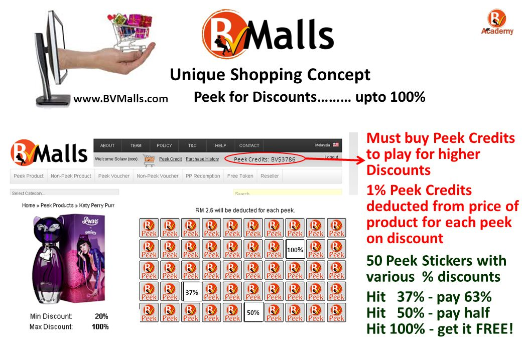 Peek Credits: BV$3786 www.BVMalls.com Unique Shopping Concept Peek for Discounts……… upto 100% Must buy Peek Credits to play for higher Discounts 1% Peek Credits deducted from price of product for each peek on discount 100% 50 Peek Stickers with various % discounts Hit 37% - pay 63% Hit 50% - pay half Hit 100% - get it FREE.