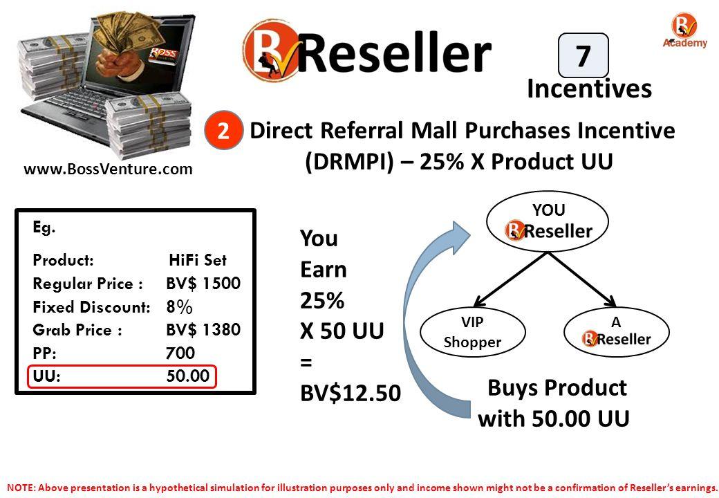 www.BossVenture.com Incentives Direct Referral Mall Purchases Incentive (DRMPI) – 25% X Product UU 2 7 YOU VIP Shopper A Eg.