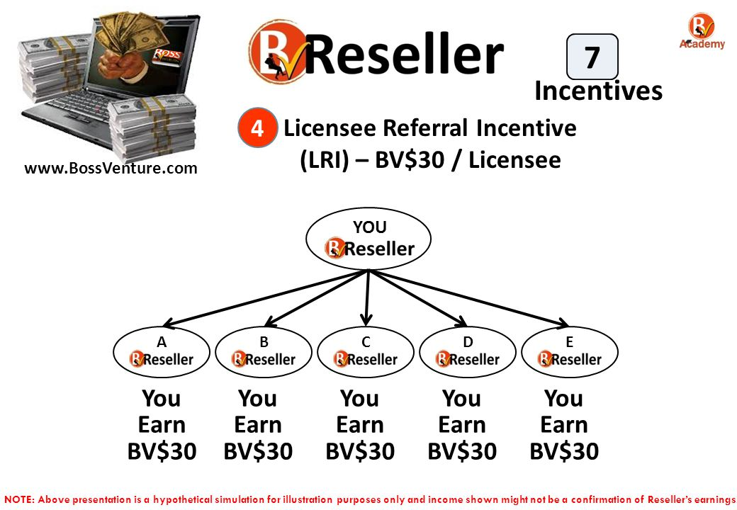 www.BossVenture.com Licensee Referral Incentive (LRI) – BV$30 / Licensee 4 Incentives 7 YOU ABCDE You Earn BV$30 You Earn BV$30 You Earn BV$30 You Earn BV$30 You Earn BV$30 NOTE: Above presentation is a hypothetical simulation for illustration purposes only and income shown might not be a confirmation of Resellers earnings.