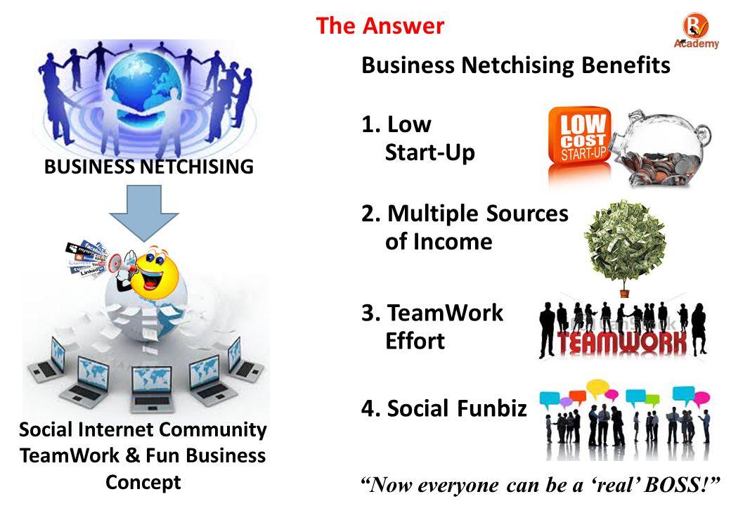 BUSINESS NETCHISING Social Internet Community TeamWork & Fun Business Concept Business Netchising Benefits 1.