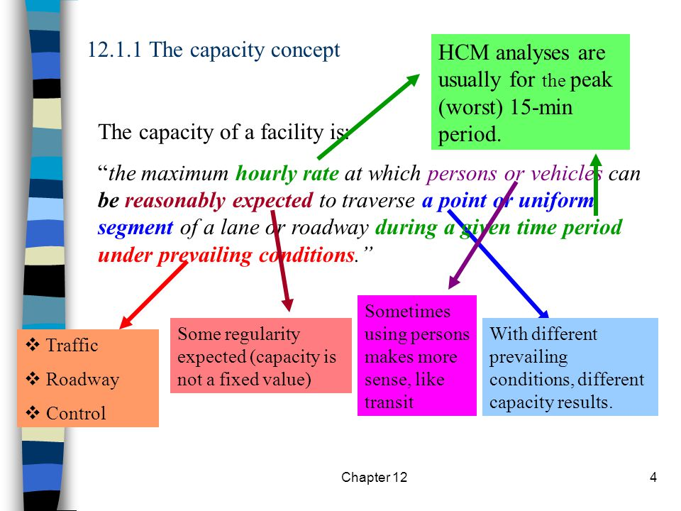 Chapter 1215 Factors affecting: examples Drivers shy away from concrete barriers Trucks occupy more space: length and gap