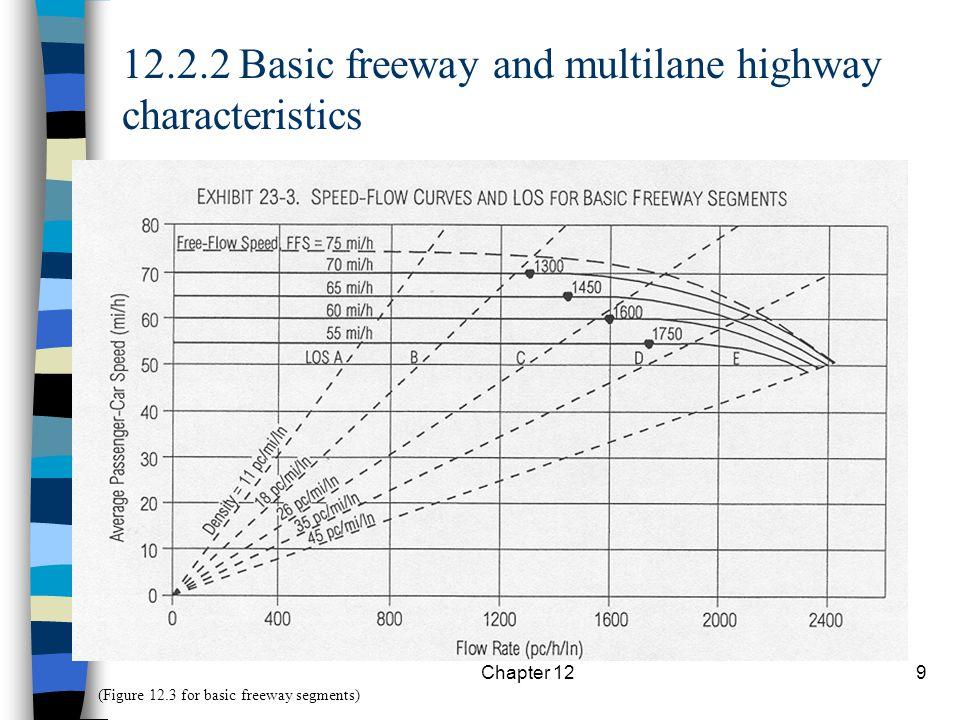 Chapter 1210 (For multilane highways)