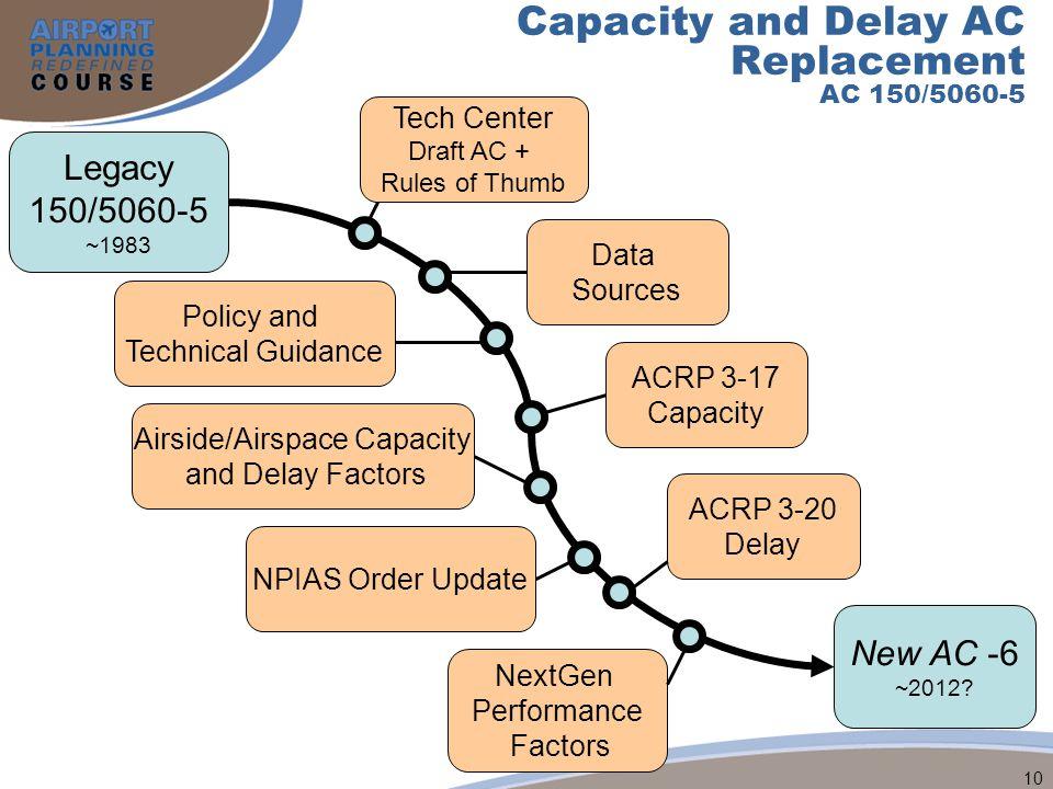 10 Capacity and Delay AC Replacement AC 150/5060-5 Legacy 150/5060-5 ~1983 New AC -6 ~2012? ACRP 3-17 Capacity ACRP 3-20 Delay Data Sources NextGen Pe