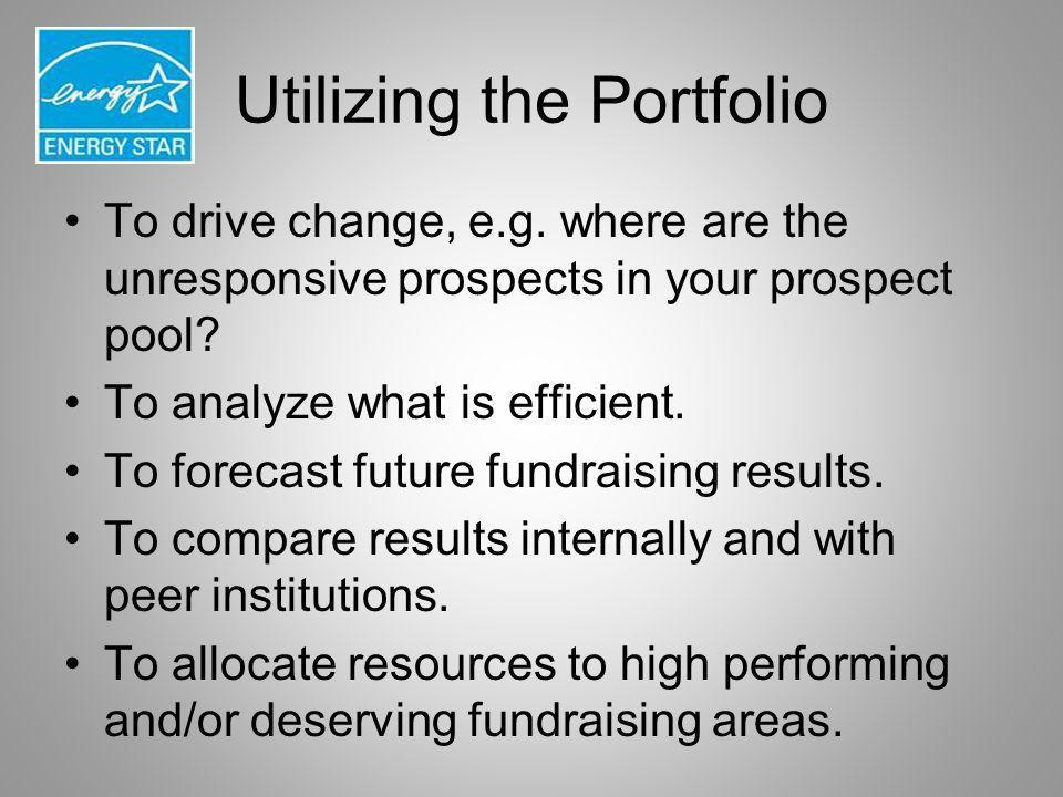 Utilizing the Portfolio To drive change, e.g.