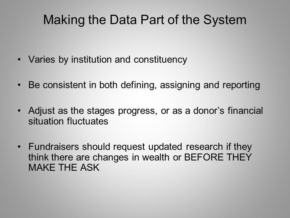 Varies by institution and constituency Be consistent in both defining, assigning and reporting Adjust as the stages progress, or as a donors financial situation fluctuates Fundraisers should request updated research if they think there are changes in wealth or BEFORE THEY MAKE THE ASK Making the Data Part of the System