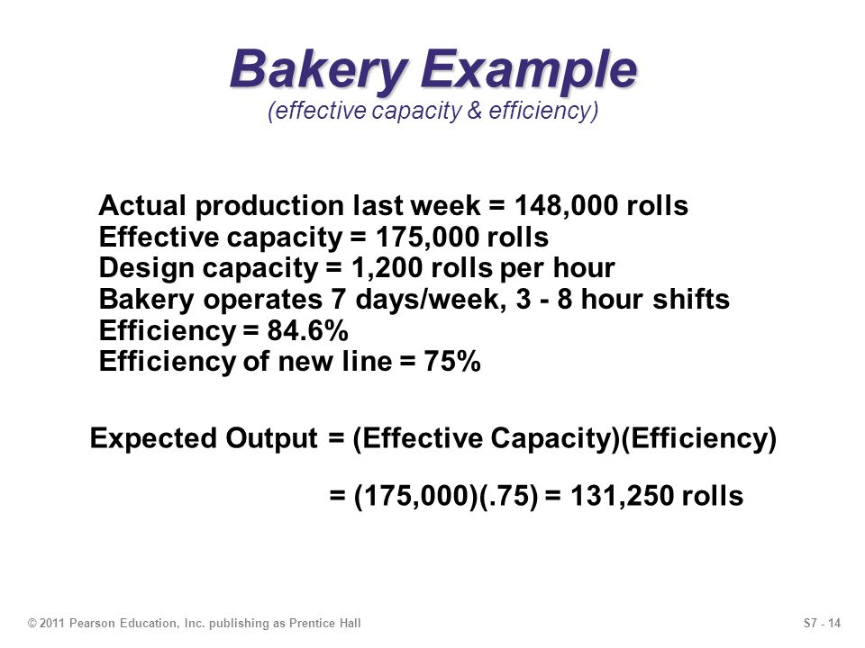 S7 - 14© 2011 Pearson Education, Inc. publishing as Prentice Hall Bakery Example Bakery Example (effective capacity & efficiency) Actual production la