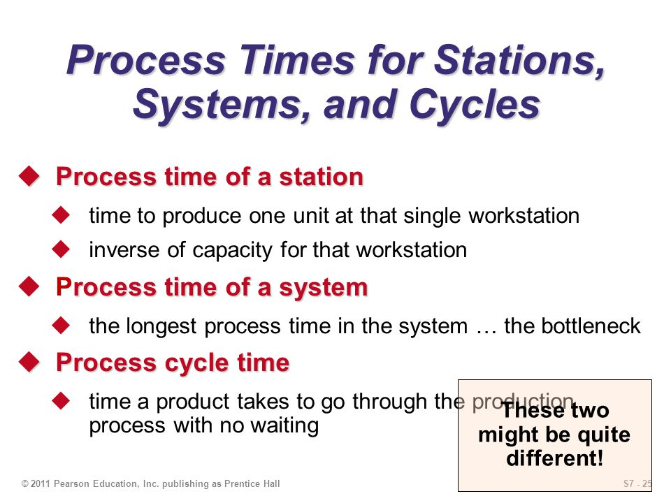 S7 - 25© 2011 Pearson Education, Inc. publishing as Prentice Hall Process Times for Stations, Systems, and Cycles Process time of a station Process ti