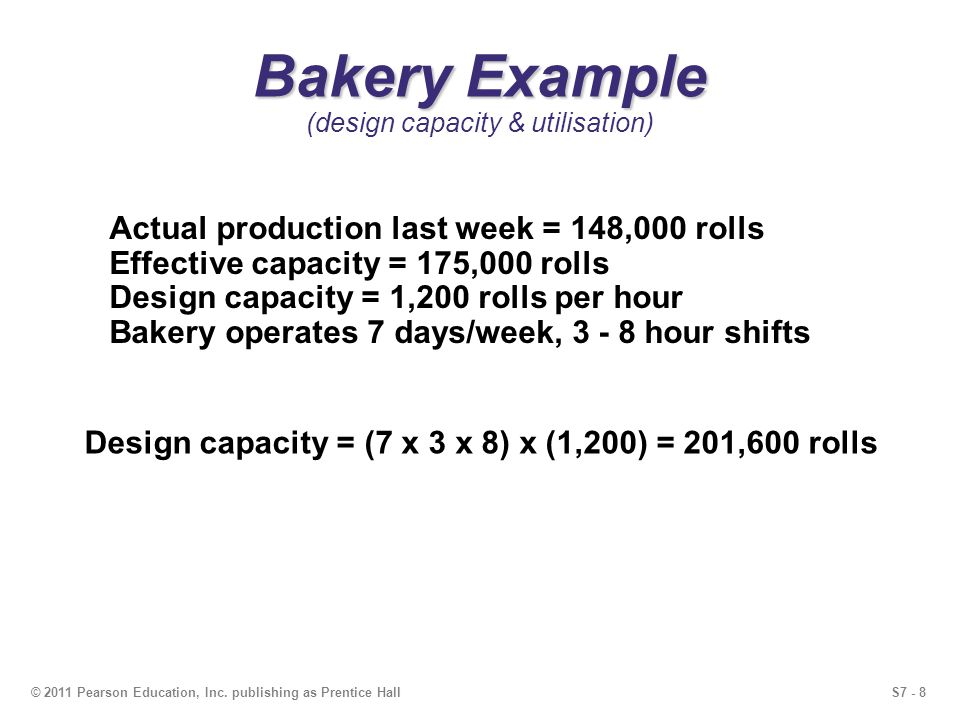 S7 - 8© 2011 Pearson Education, Inc. publishing as Prentice Hall Bakery Example Bakery Example (design capacity & utilisation) Actual production last