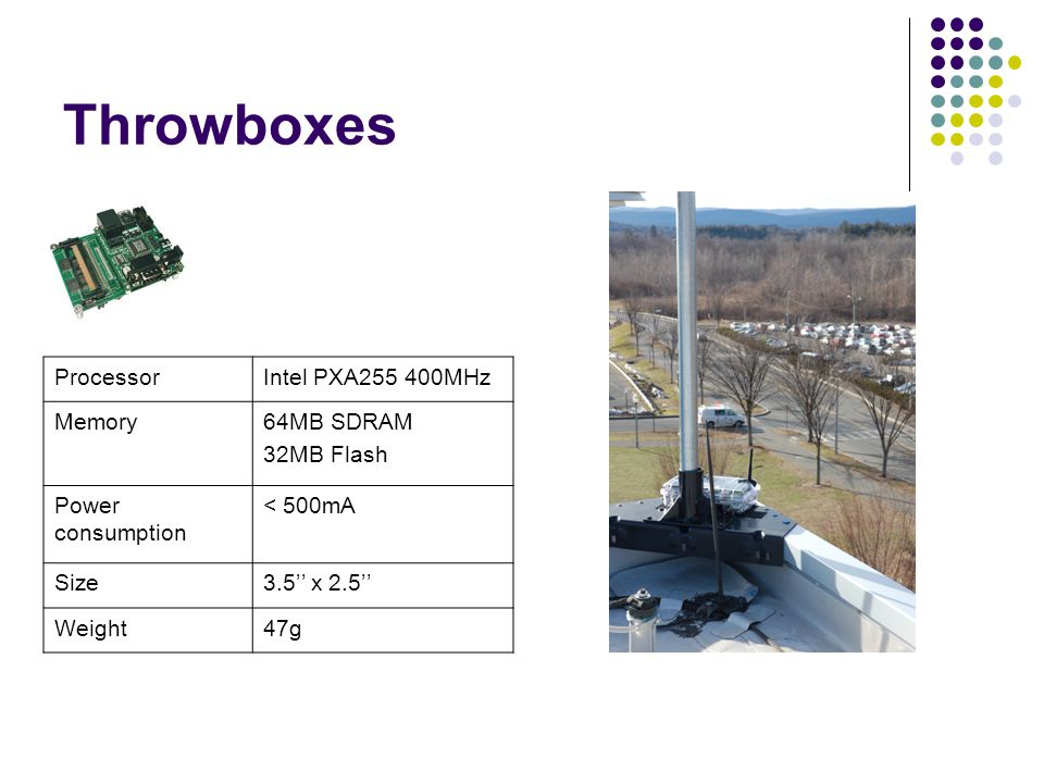 Multi-Path Routing – Traffic and Contact-Aware Deployment Formulated as an 0/1 linear programming problem Throwbox deployed at location 1 Solution also gives optimal flow vector describing use of multiple paths NP-hard to solve optimally