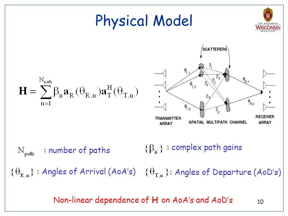 10 Physical Model : number of paths : complex path gains : Angles of Arrival (AoAs) : Angles of Departure (AoDs) Non-linear dependence of H on AoAs an