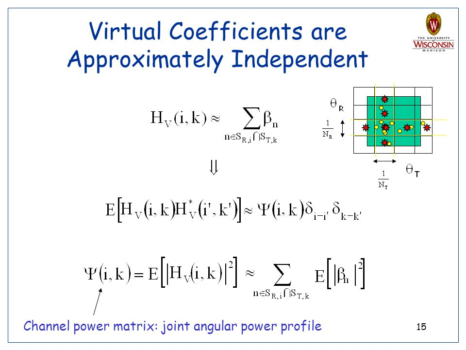 15 Virtual Coefficients are Approximately Independent Channel power matrix: joint angular power profile