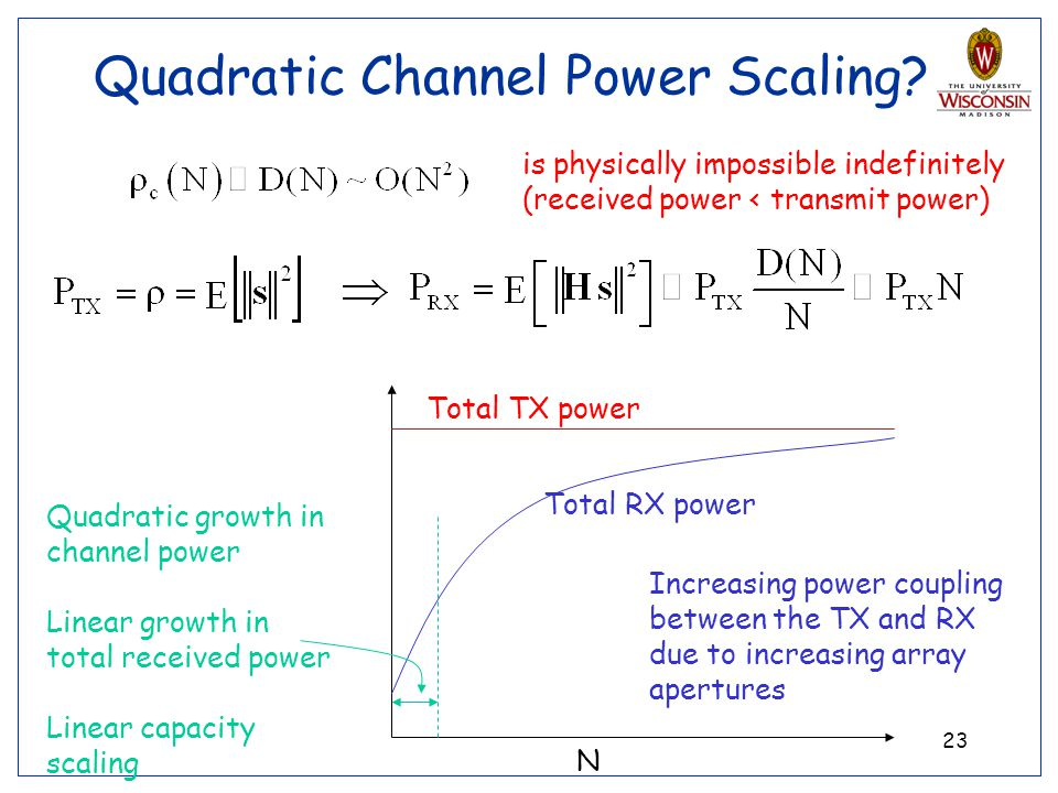 23 Quadratic Channel Power Scaling? is physically impossible indefinitely (received power < transmit power) N Total TX power Total RX power Quadratic