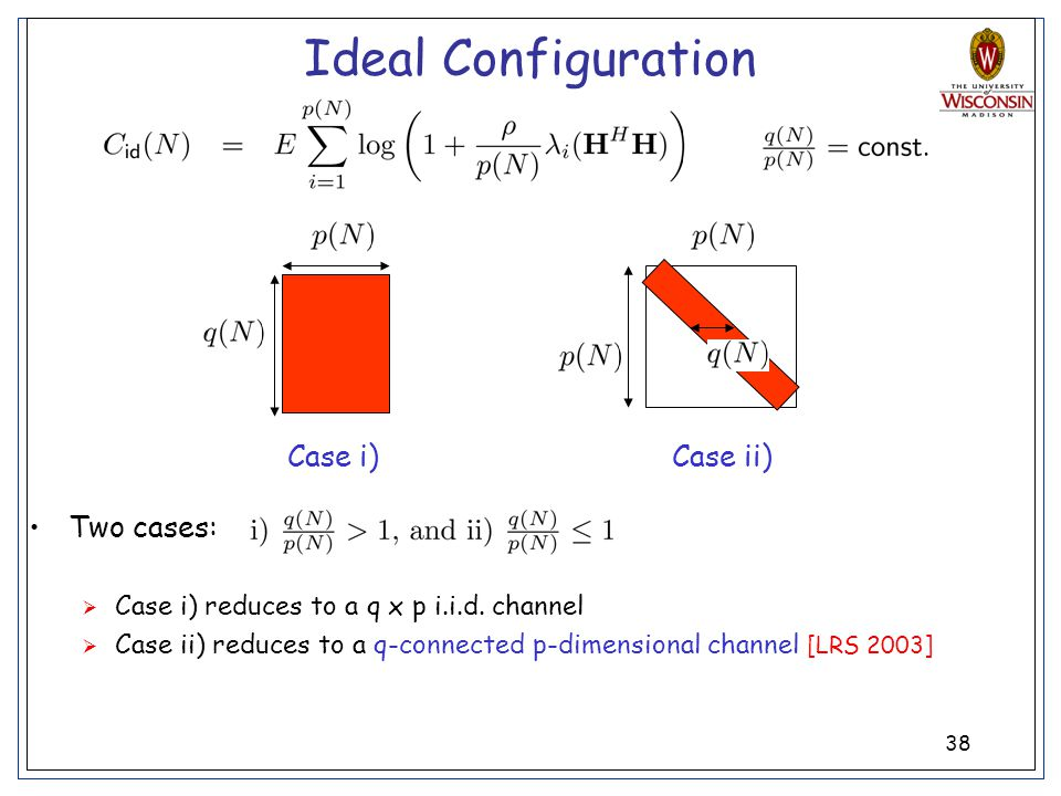 38 Ideal Configuration Two cases: Case i) reduces to a q x p i.i.d. channel Case ii) reduces to a q-connected p-dimensional channel [LRS 2003] Case i)