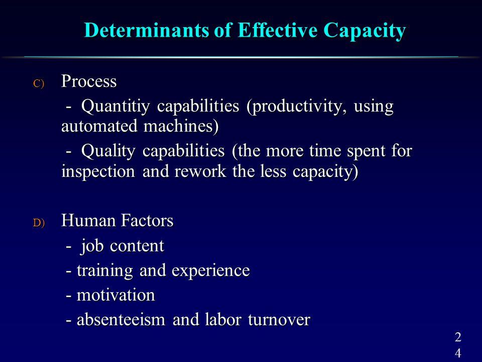 2424 Determinants of Effective Capacity C) Process - Quantitiy capabilities (productivity, using automated machines) - Quantitiy capabilities (product