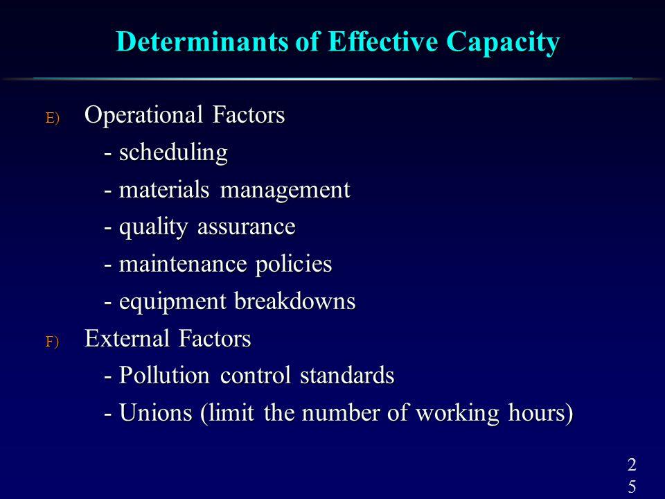 2525 Determinants of Effective Capacity E) Operational Factors - scheduling - scheduling - materials management - materials management - quality assur