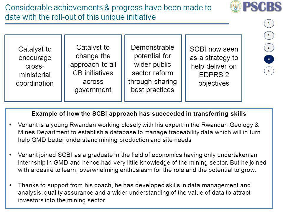 Considerable achievements & progress have been made to date with the roll-out of this unique initiative Catalyst to encourage cross- ministerial coordination Catalyst to change the approach to all CB initiatives across government Demonstrable potential for wider public sector reform through sharing best practices SCBI now seen as a strategy to help deliver on EDPRS 2 objectives Example of how the SCBI approach has succeeded in transferring skills Venant is a young Rwandan working closely with his expert in the Rwandan Geology & Mines Department to establish a database to manage traceability data which will in turn help GMD better understand mining production and site needs Venant joined SCBI as a graduate in the field of economics having only undertaken an internship in GMD and hence had very little knowledge of the mining sector.