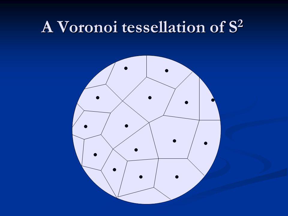 A Voronoi tessellation of S 2