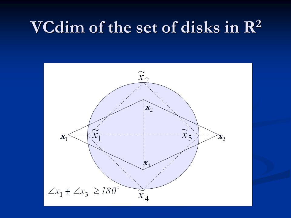 VCdim of the set of disks in R 2 x1x1 x2x2 x3x3 x4x4