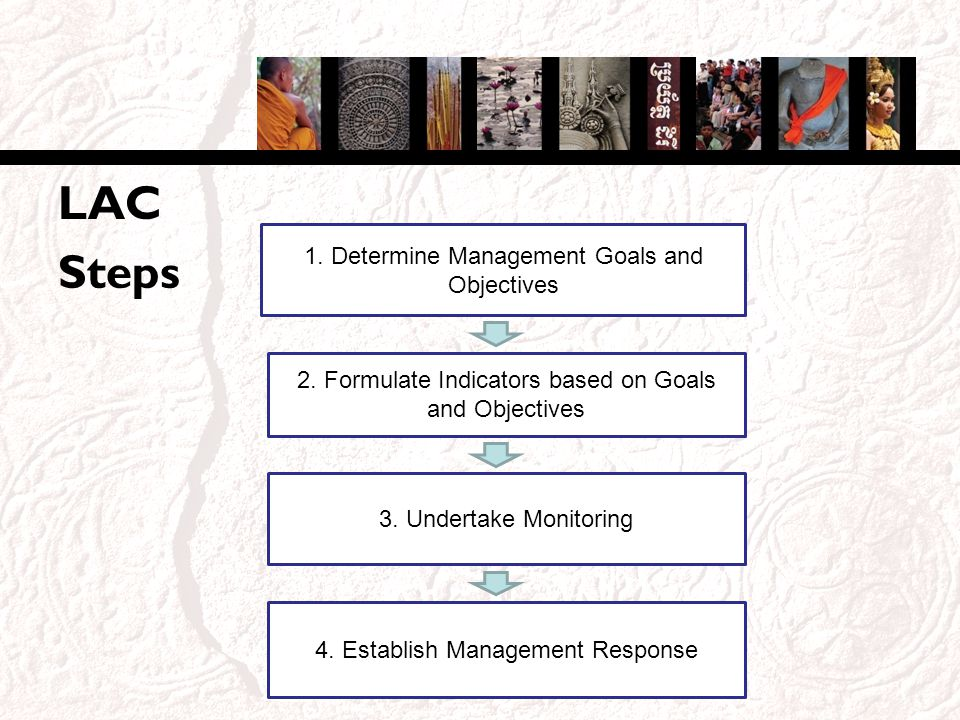 LAC Steps 1. Determine Management Goals and Objectives 2.