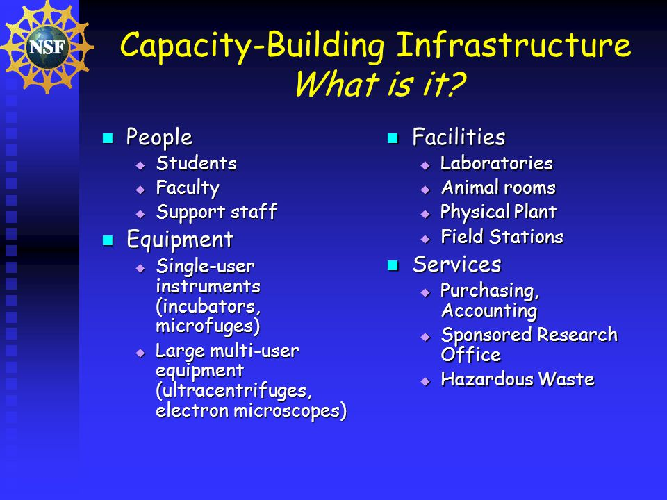 Capacity-Building Infrastructure What is it.