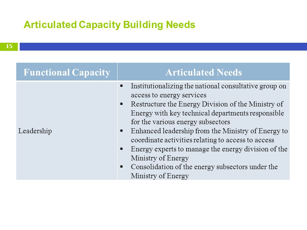 Articulated Capacity Building Needs 15 Functional CapacityArticulated Needs Leadership Institutionalizing the national consultative group on access to energy services Restructure the Energy Division of the Ministry of Energy with key technical departments responsible for the various energy subsectors Enhanced leadership from the Ministry of Energy to coordinate activities relating to access to access Energy experts to manage the energy division of the Ministry of Energy Consolidation of the energy subsectors under the Ministry of Energy
