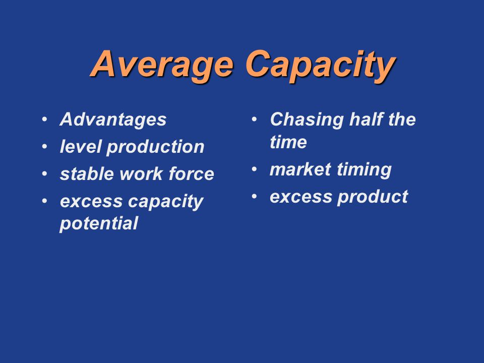 Average Capacity Advantages level production stable work force excess capacity potential Chasing half the time market timing excess product