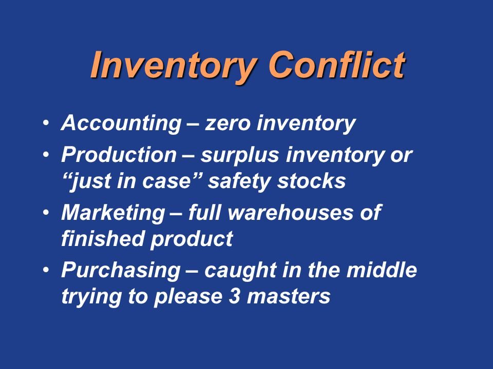 Inventory Conflict Accounting – zero inventory Production – surplus inventory or just in case safety stocks Marketing – full warehouses of finished pr