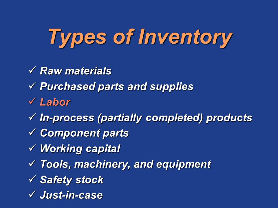 Types of Inventory Raw materials Raw materials Purchased parts and supplies Purchased parts and supplies Labor Labor In-process (partially completed)