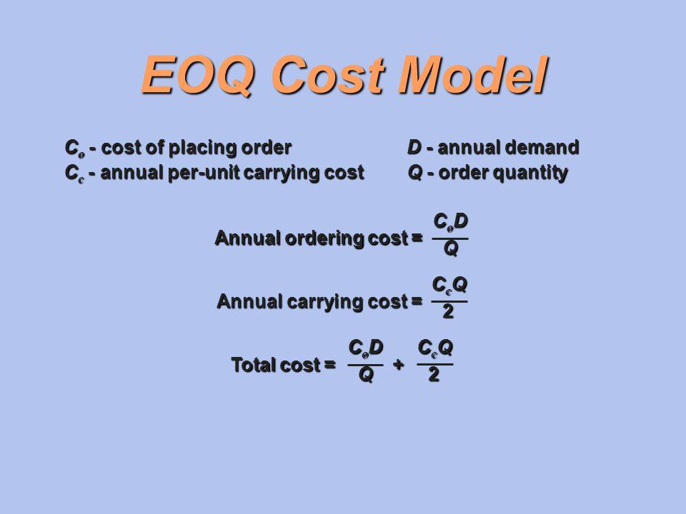 EOQ Cost Model C o - cost of placing orderD - annual demand C c - annual per-unit carrying costQ - order quantity Annual ordering cost = CoDCoDQQCoDCo