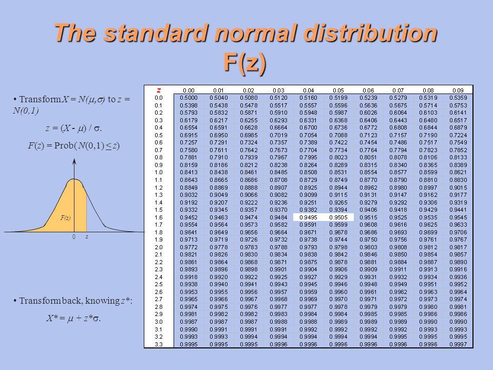 The standard normal distribution F(z) F(z) z 0 Transform X = N( ) to z = N(0,1) z = (X - ) /. F(z) = Prob( N(0,1) < z) Transform back, knowing z*: X*