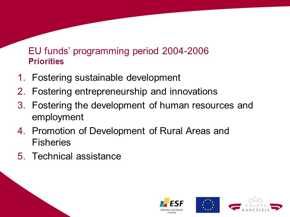 EU funds programming period 2004-2006 Priorities 1.Fostering sustainable development 2.Fostering entrepreneurship and innovations 3.Fostering the deve