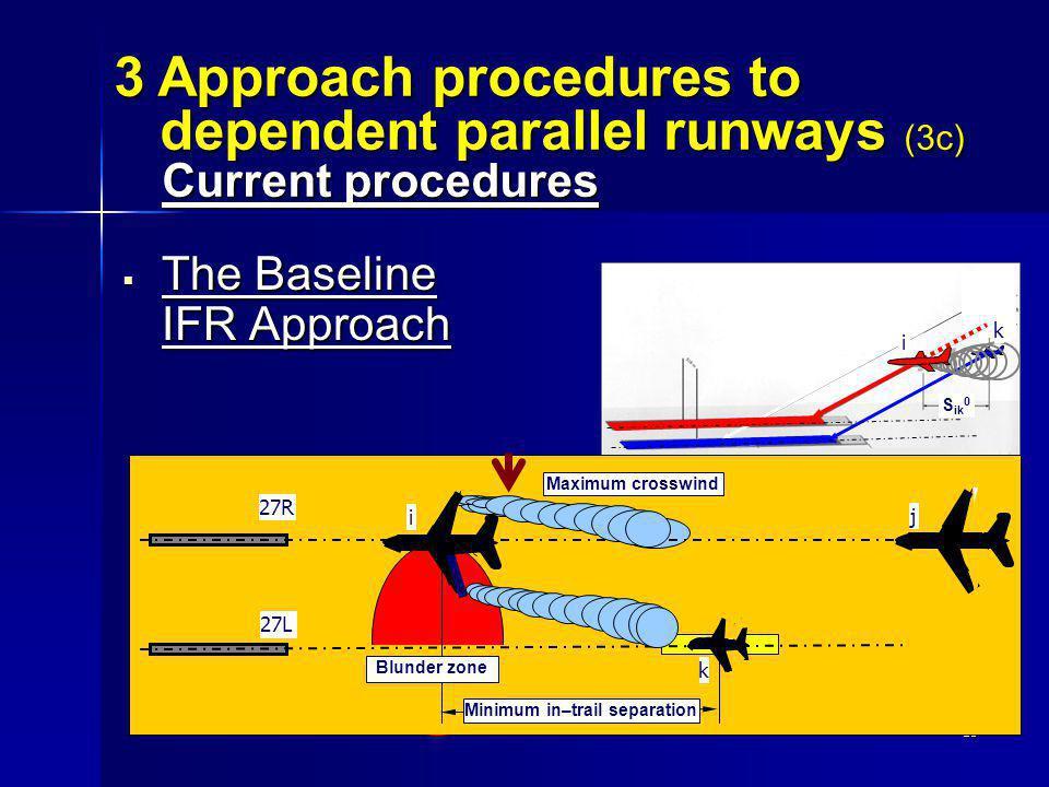 15 The Baseline IFR Approach The Baseline IFR Approach 3 Approach procedures to dependent parallel runways (3c) Current procedures i k S ik 0
