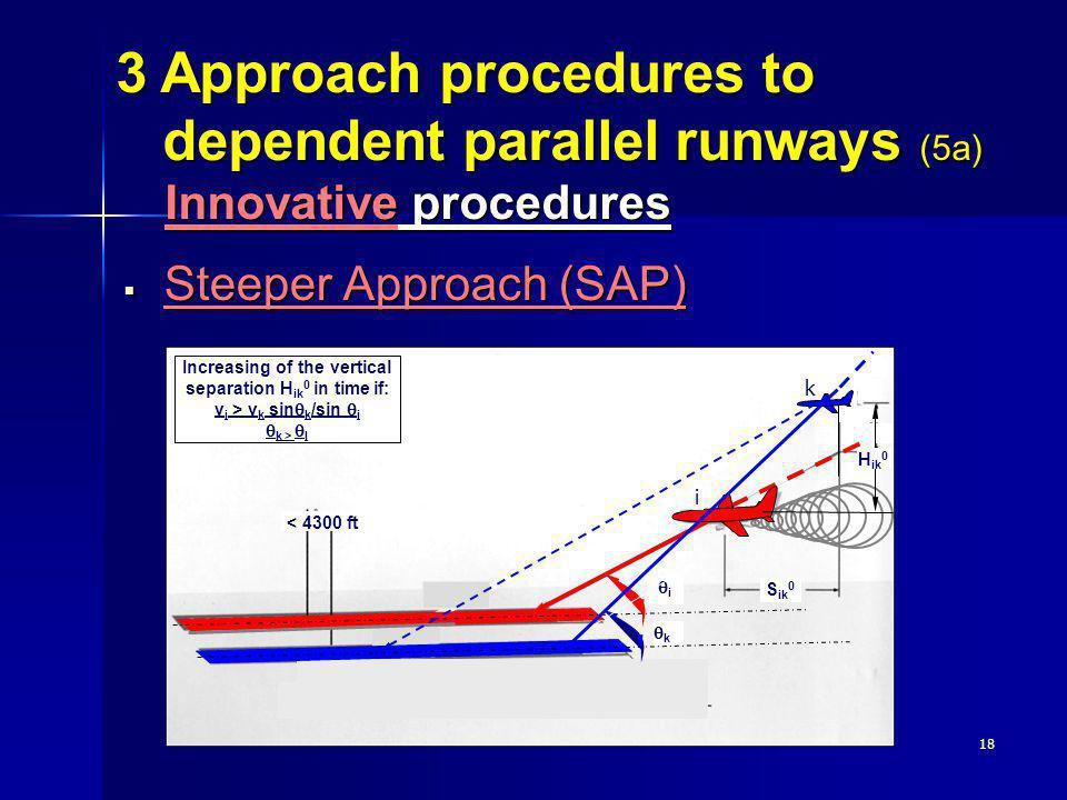 18 Steeper Approach (SAP) Steeper Approach (SAP) 3 Approach procedures to dependent parallel runways (5a) Innovative procedures S ik 0 < 4300 ft k i H