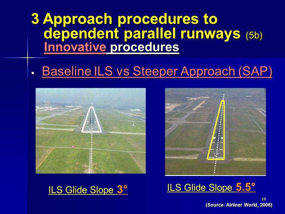 19 Baseline ILS vs Steeper Approach (SAP) Baseline ILS vs Steeper Approach (SAP) ILS Glide Slope ILS Glide Slope 3° ILS Glide Slope ILS Glide Slope 5.