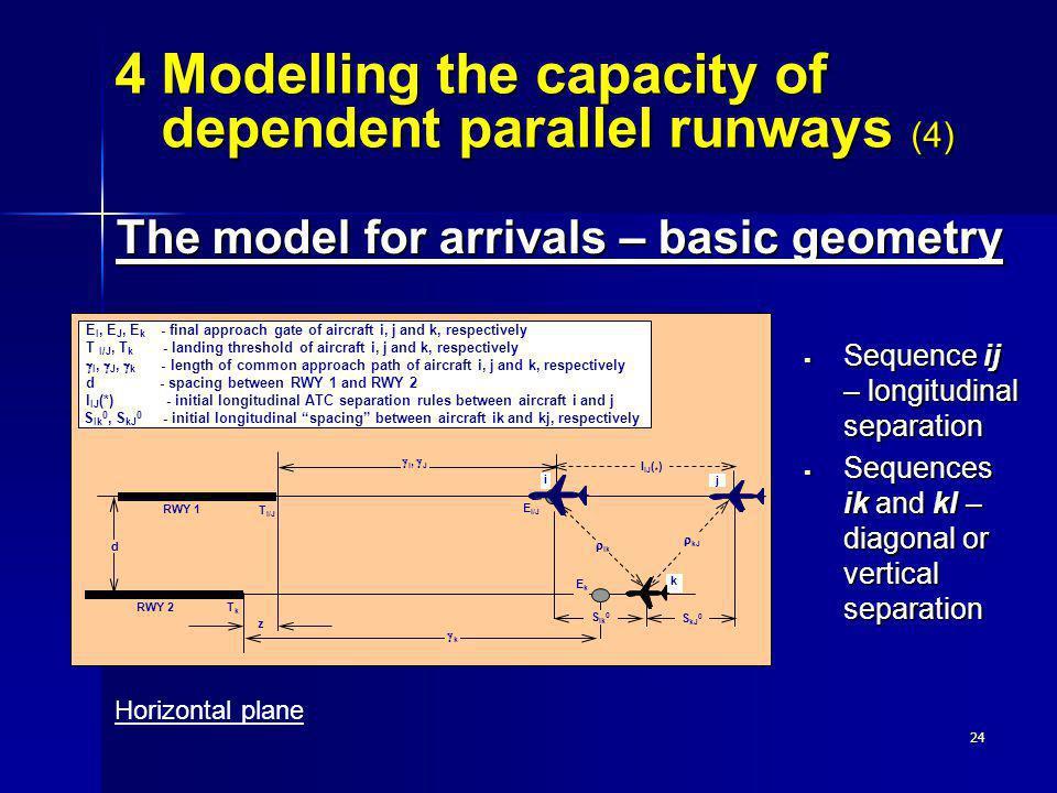 24 The model for arrivals – basic geometry RWY 1 RWY 2 T I/J TkTk i j E I/J k EkEk d k z I, J l IJ ( * ) S Ik 0 S kJ 0 E I, E J, E k - final approach
