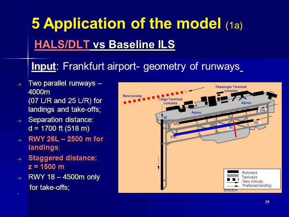 29 HALS/DLT vs Baseline ILS Input: Frankfurt airport- geometry of runways Two parallel runways – 4000m (07 L/R and 25 L/R) for landings and take-offs;