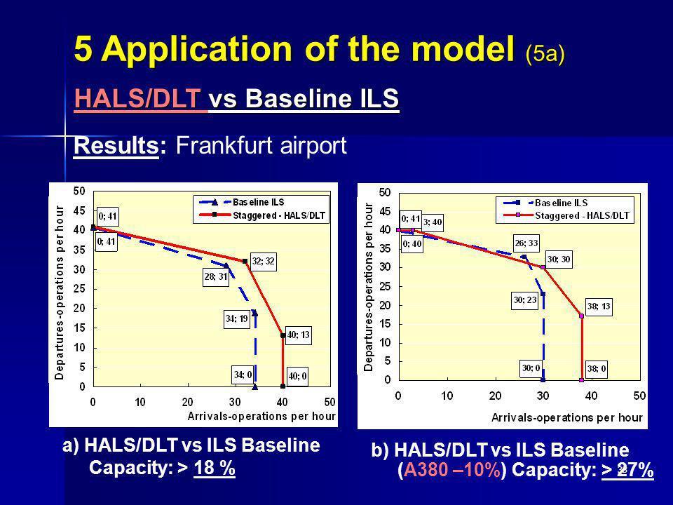 33 Results: Frankfurt airport a) HALS/DLT vs ILS Baseline Capacity: > 18 % b) HALS/DLT vs ILS Baseline (A380 –10%) Capacity: > 27% 5 Application of th