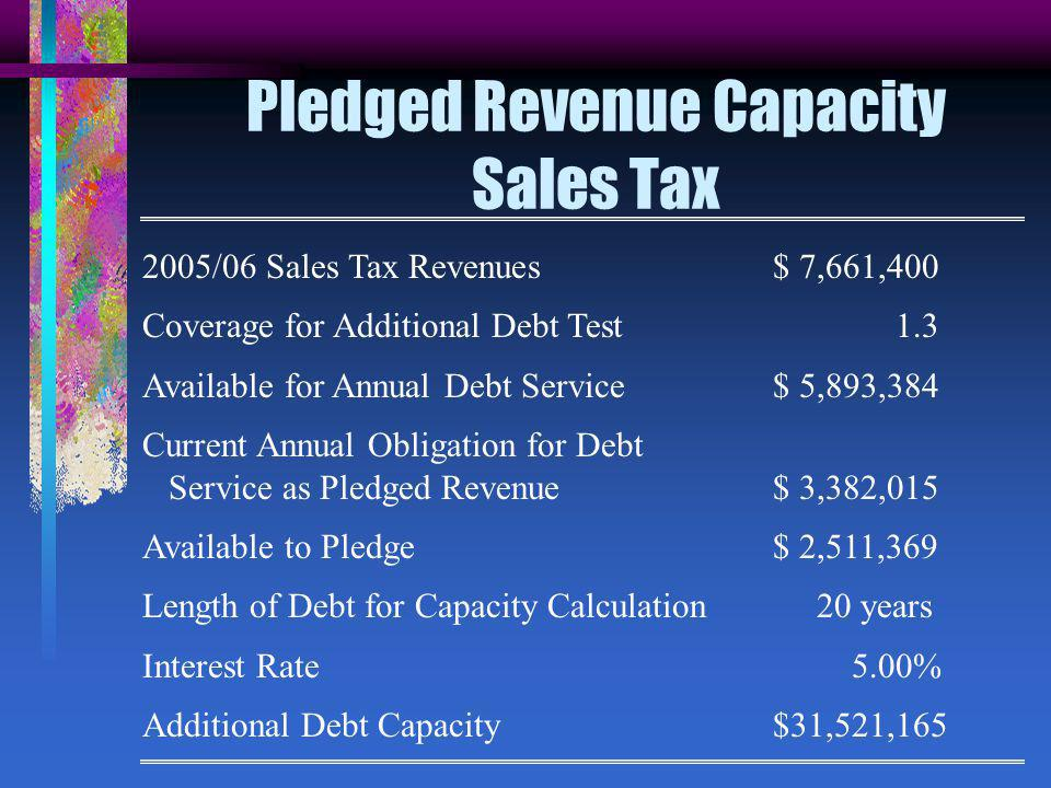 Pledged Revenue Capacity Sales Tax 2005/06 Sales Tax Revenues $ 7,661,400 Coverage for Additional Debt Test 1.3 Available for Annual Debt Service $ 5,893,384 Current Annual Obligation for Debt Service as Pledged Revenue $ 3,382,015 Available to Pledge$ 2,511,369 Length of Debt for Capacity Calculation 20 years Interest Rate 5.00% Additional Debt Capacity $31,521,165