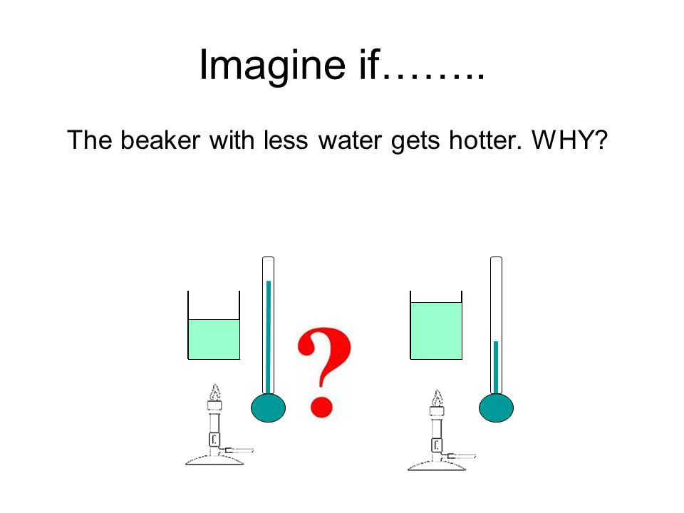 Imagine if…….. The beaker with less water gets hotter. WHY