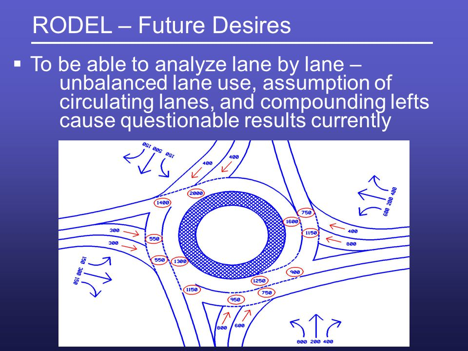 RODEL – Future Desires To be able to analyze lane by lane – unbalanced lane use, assumption of circulating lanes, and compounding lefts cause questionable results currently