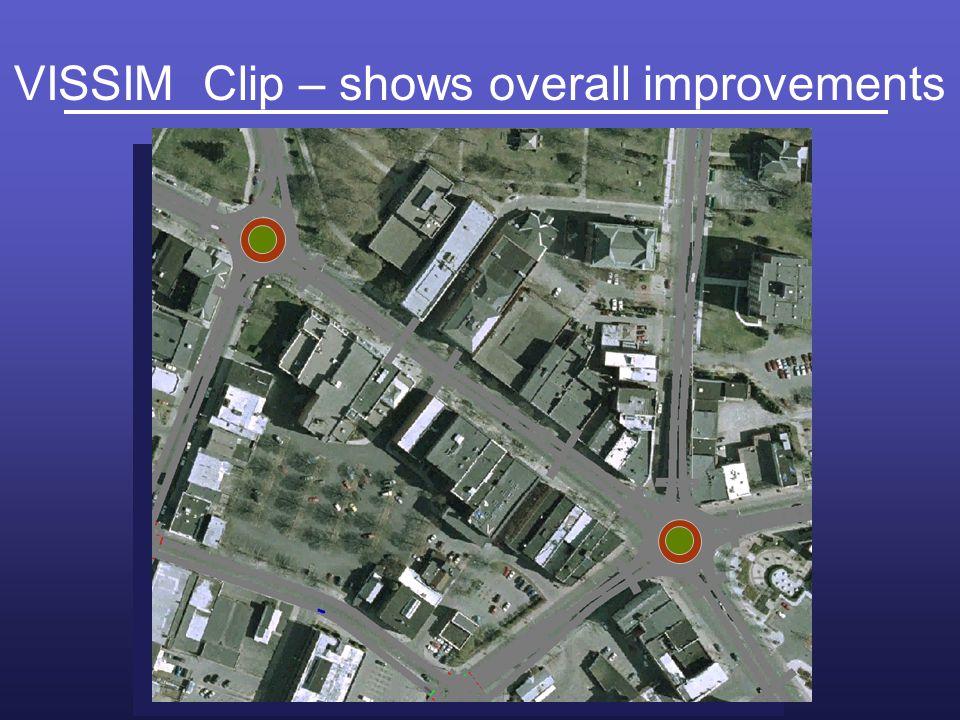 VISSIM Clip – shows overall improvements