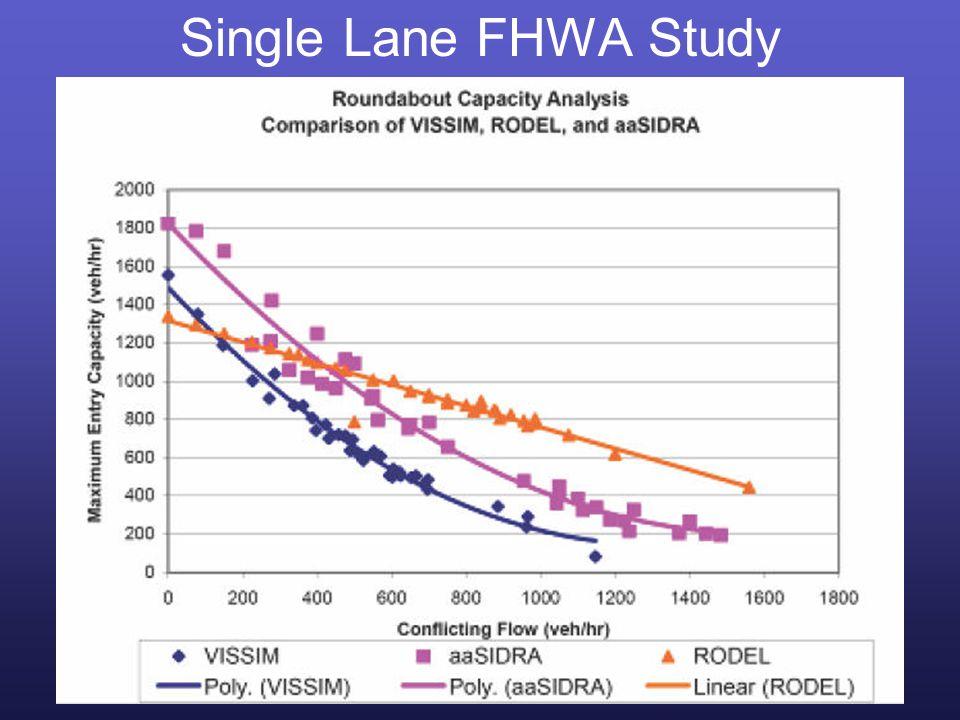 Single Lane FHWA Study
