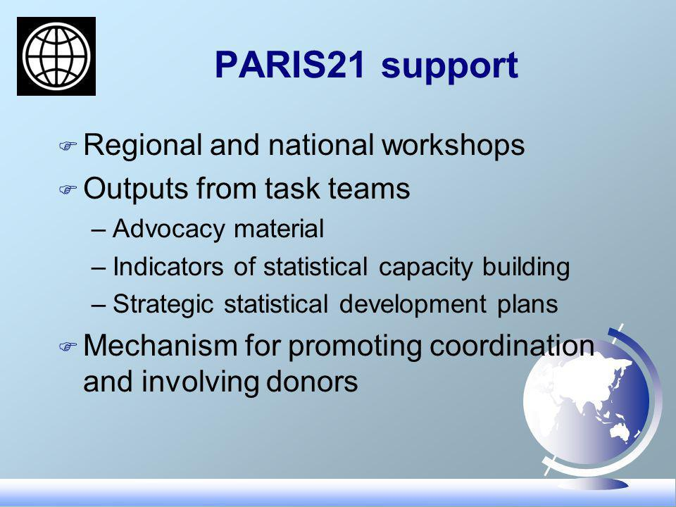 PARIS21 support F Regional and national workshops F Outputs from task teams –Advocacy material –Indicators of statistical capacity building –Strategic statistical development plans F Mechanism for promoting coordination and involving donors