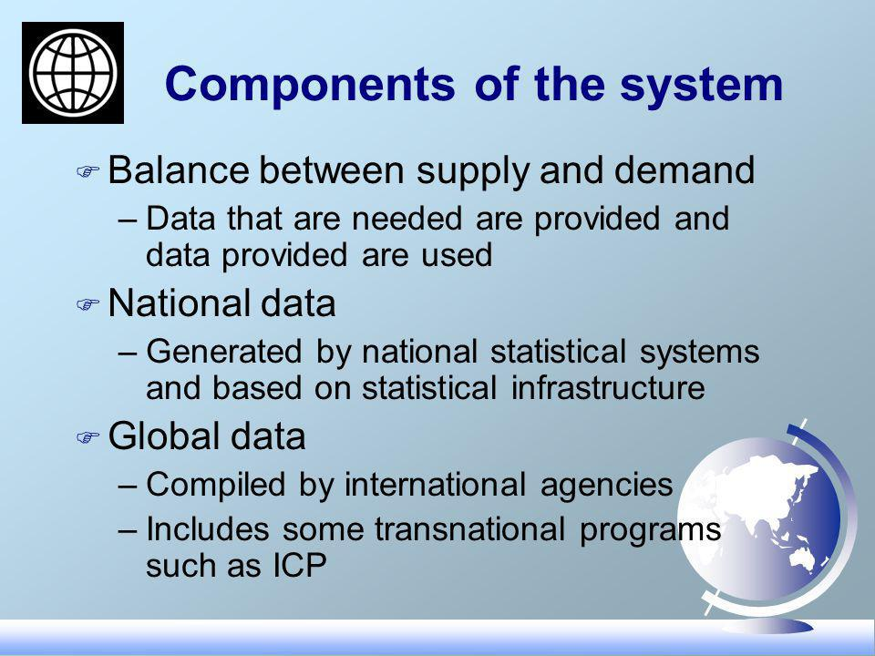 Components of the system F Balance between supply and demand –Data that are needed are provided and data provided are used F National data –Generated by national statistical systems and based on statistical infrastructure F Global data –Compiled by international agencies –Includes some transnational programs such as ICP
