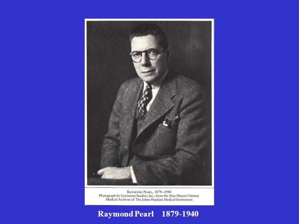 Raymond Pearl 1879-1940