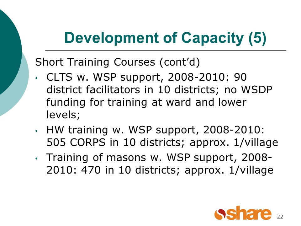 Development of Capacity (5) Short Training Courses (contd) CLTS w.